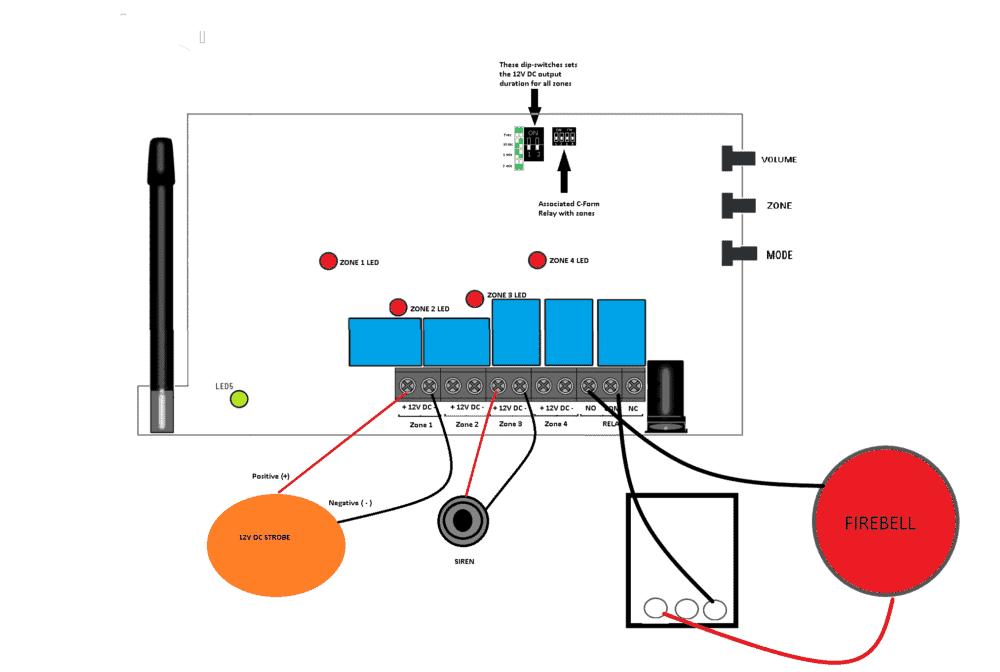 Era Dcrx External Connections