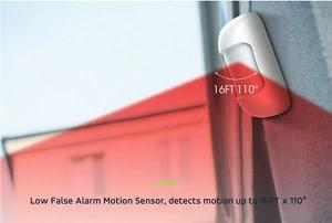 Ss141-Motion Sensor Detection Range