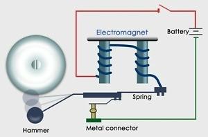 Clapper-Doorbell-Diagram-500X330